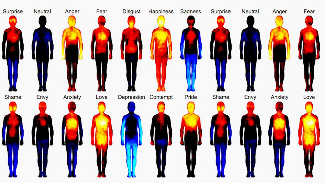 mappa-delle-emozioni